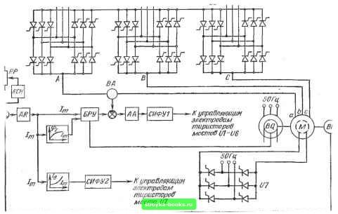 Схема вентильного двигателя с непосредственным преобразователем.